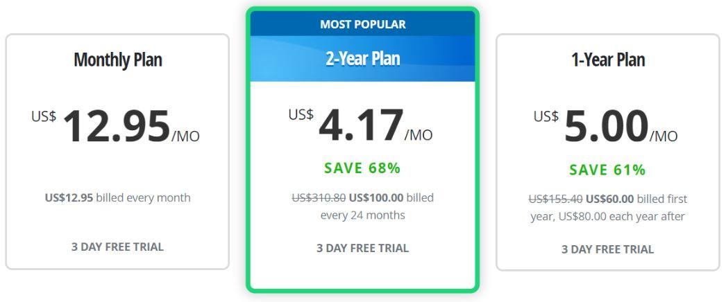 Vypr VPNの価格とパッケージ